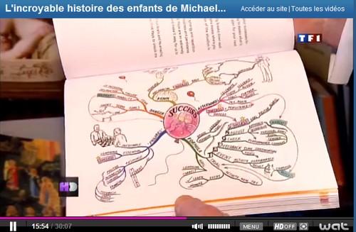 Mindmapping pour les enfants de Michael Jackson
