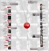 Cérémonie de Césars 2012