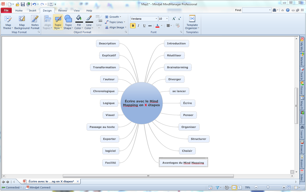 Mindmappimg, mind mapping, mind, mapping, mindmap, map, signos, ecriture, mindjet, efficacite, creativite