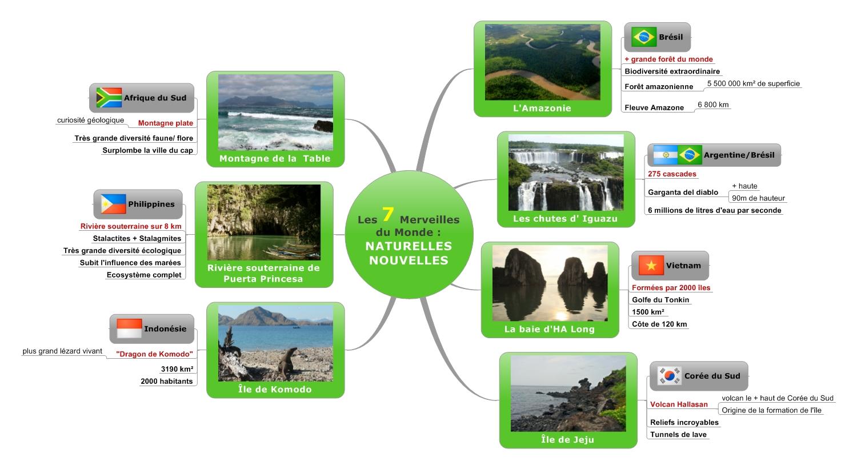 carte heuristique, carte, heuristique, mindmapping, mind mapping, mind, mapping, mindmap, map, signos, mindjet, mindmanager, mindmanager2012, les 7 merveilles du monde