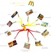 Les 10 menus McDo les plus insolites !