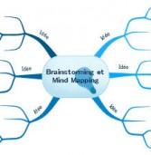 Le Mind Mapping un outil pour des brainstormings efficaces