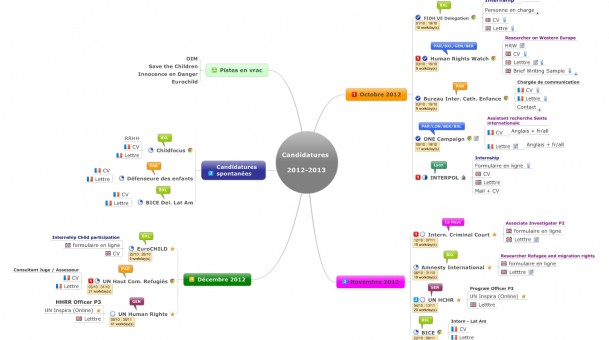 Le Mind Mapping au service de votre recherche d'emploi