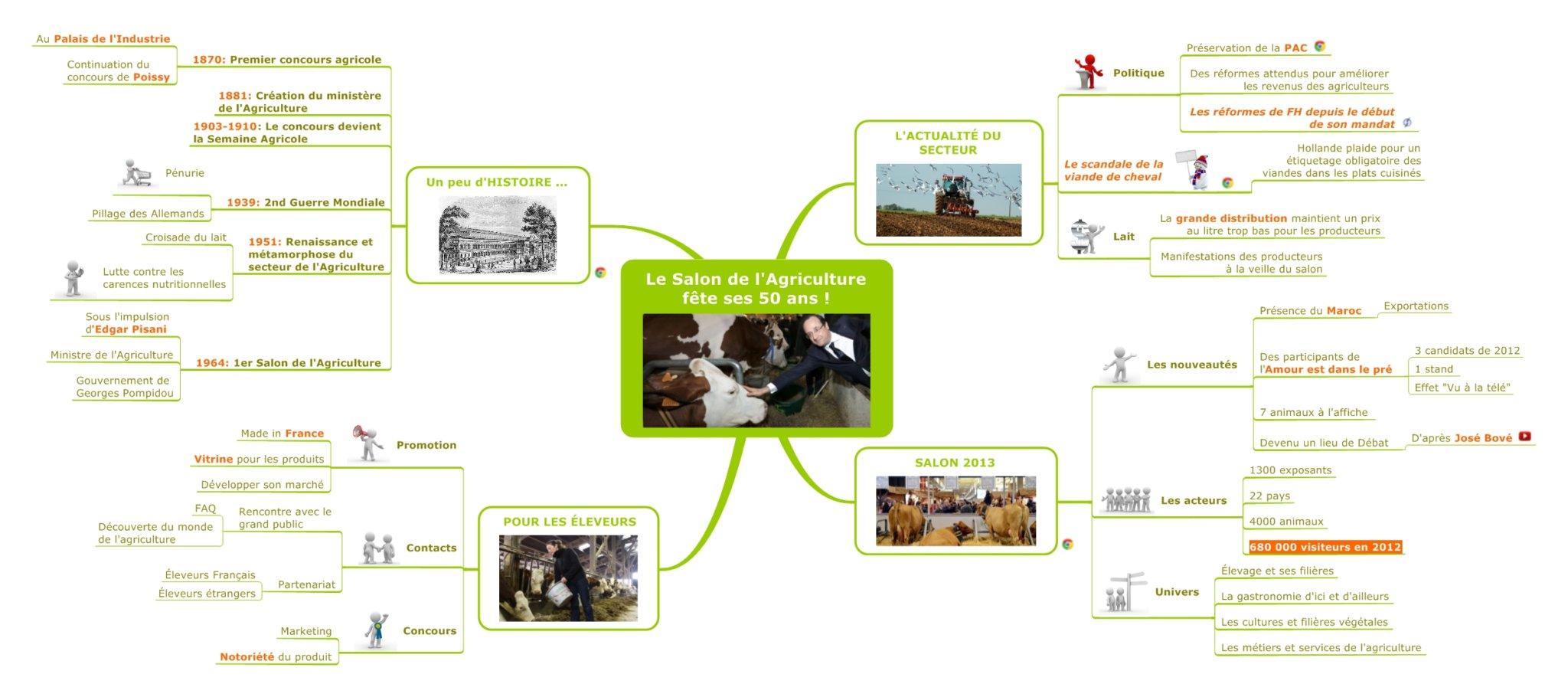 actu mapping   le point sur la situation au mali