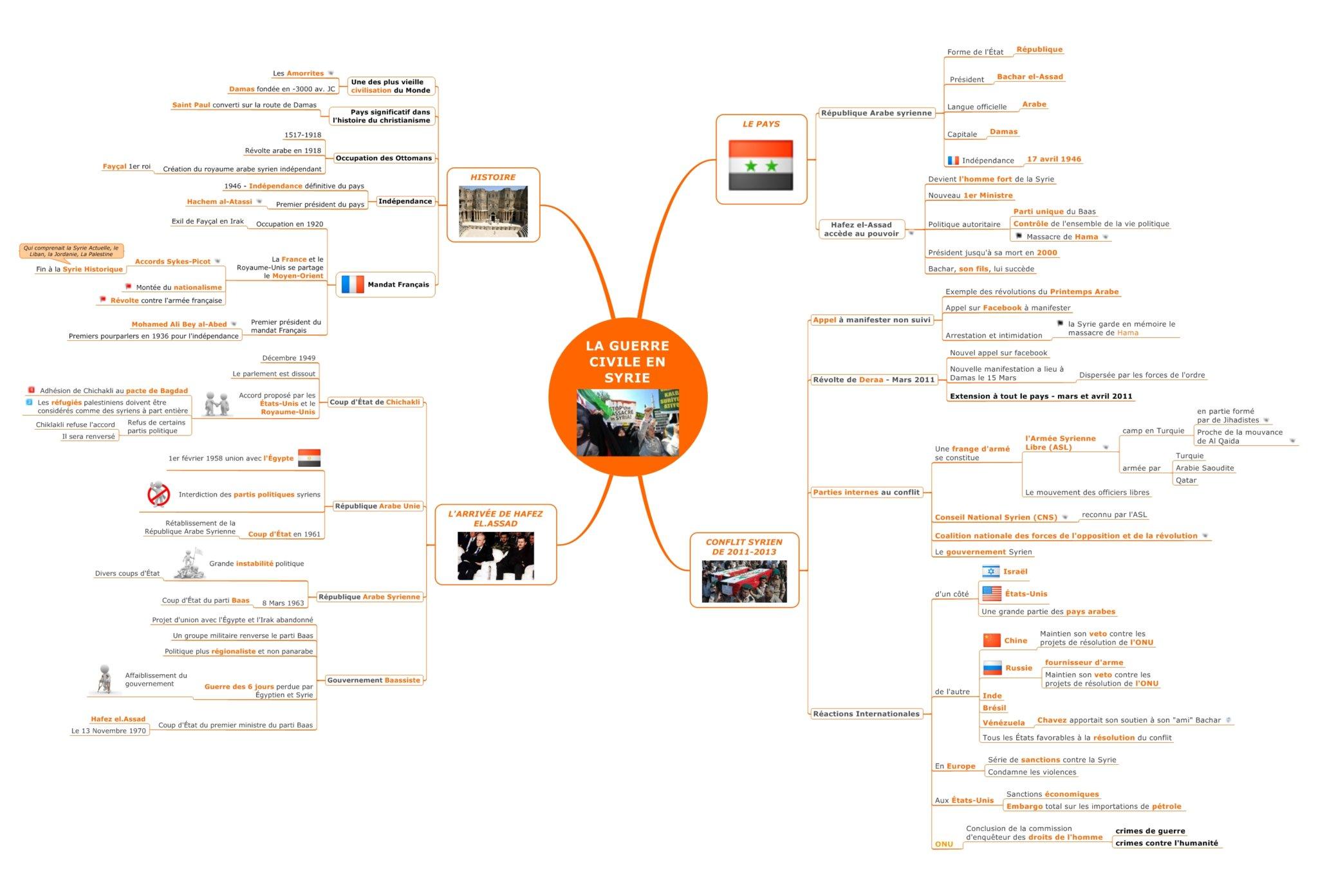 Voir la map hd / voir la map au format pdf / voir la map interactive