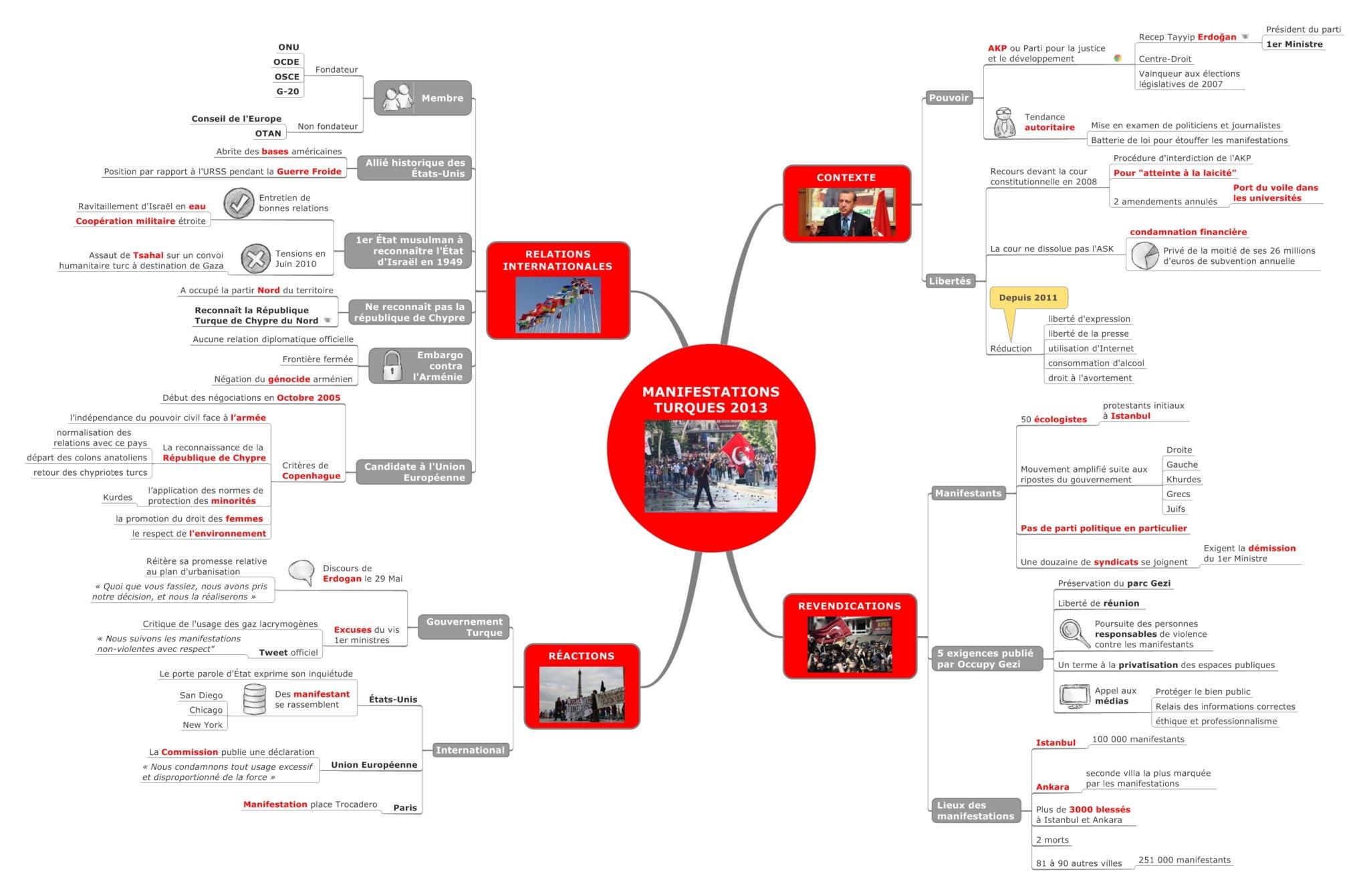 #ACTUMAPPING: Le point sur les manifestations en Turquie
