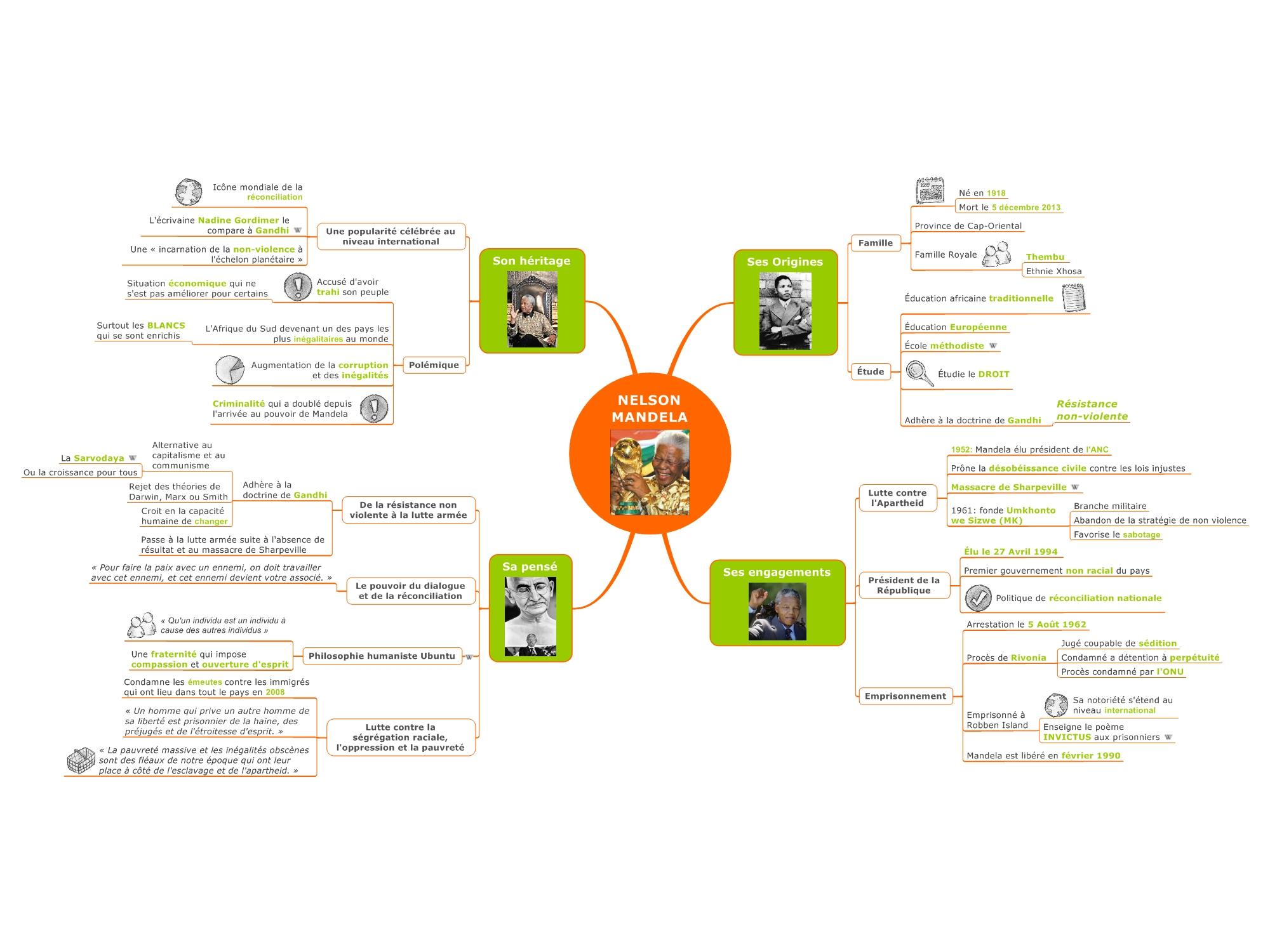 discours de nelson mandela en pdf