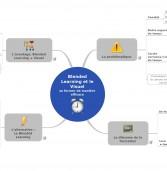 Blended Learning et Visuel : se former de manière efficace
