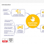 mind mapping dans le e-learning