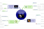 #Actumapping : Découverte de l'exoplanète Kepler 186f