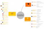 #Infomapping – Les qualités de l'entrepreneur