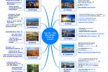 #Topmapping : Top 10 des plus belles villes du monde