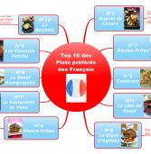 #TopMapping – Quels sont les plats préférés des Français?