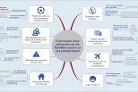 #InfoMapping  : 8 principes pour préserver sa vie familiale quand on est entrepreneur
