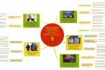 #Actumapping : Coupe du Monde de Foot au Brésil – Un événement loin d'être plébiscité par tous