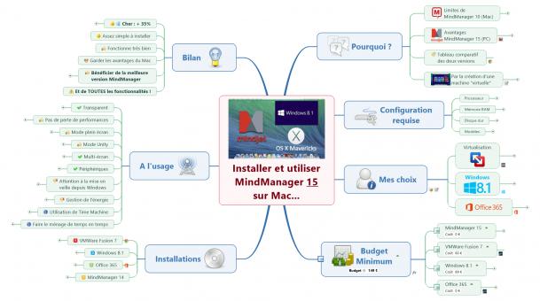 Installer Mindjet 15 sur un Mac (avec un logiciel de virtualisation)