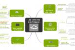 #InfoMapping – Les voitures électriques
