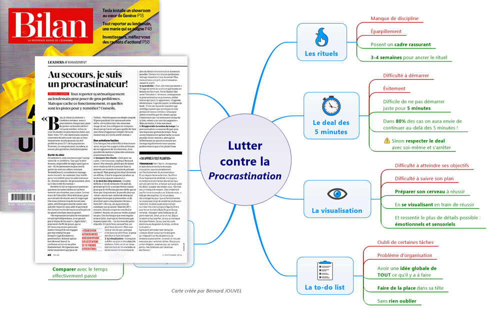"Lutter contre la ""Procrastination"" – Article magazine Bilan"