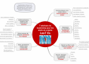 #MappingPro – 7 attributs de leadership pour les chefs de projets