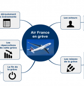 #ActuMapping – La grève d'Air France
