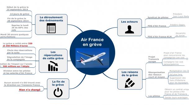 #ActuMapping – La grève d'Air France