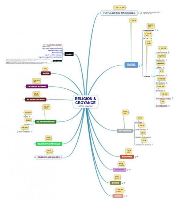 i-Map_religions_croyances