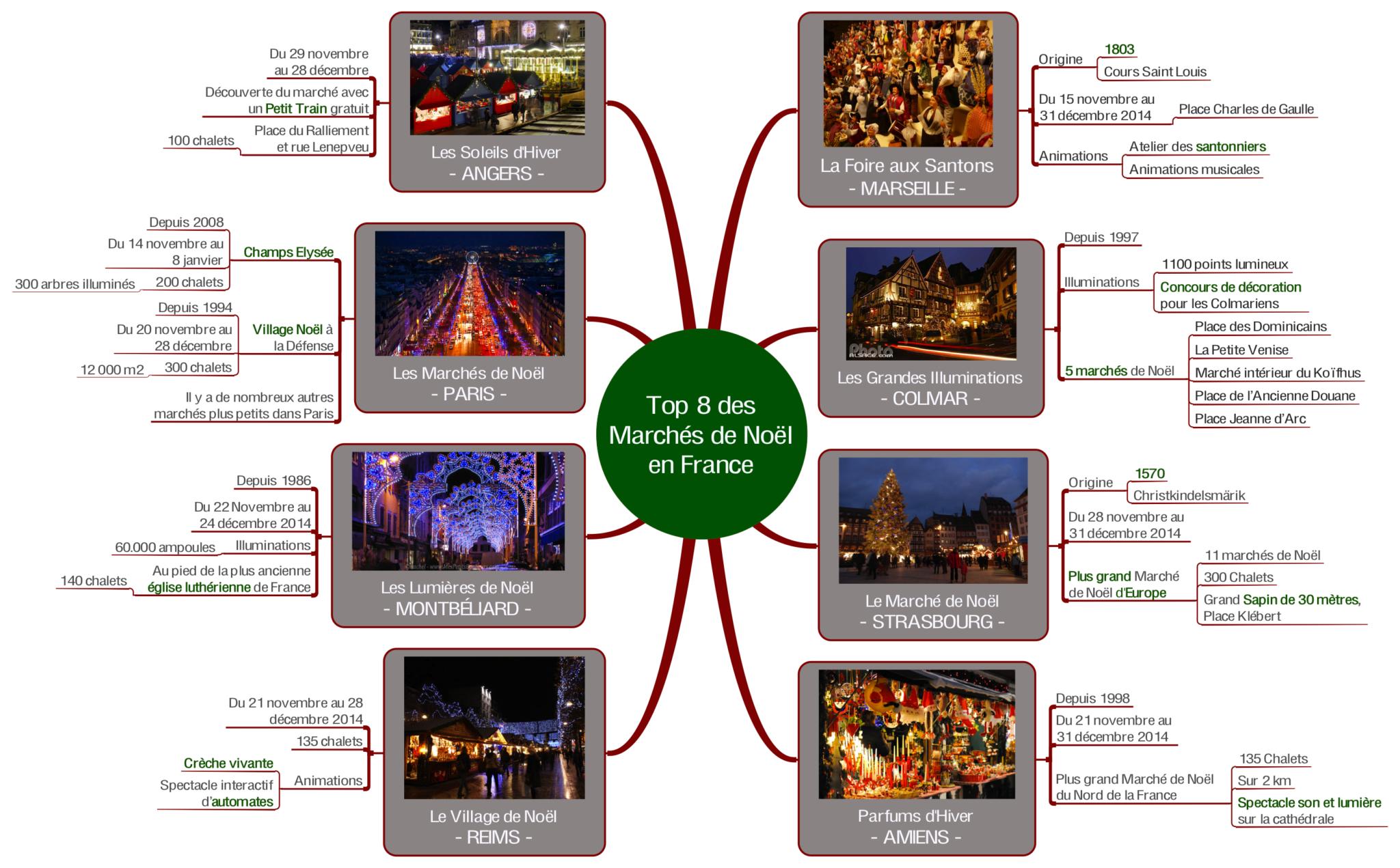#TopMapping – Les 8 meilleurs Marchés de Noël de France