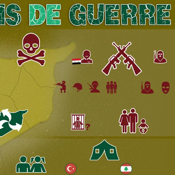 Infographie, Syrie 4 ans de Guerre