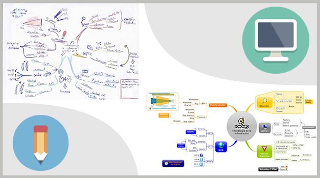 Mind Mapping à la main ou au logiciel