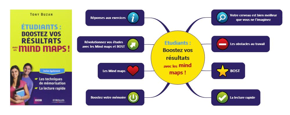 #MapSommaire : Etudiants : Boostez vos résultats avec les mind maps !