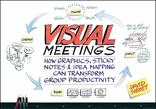 group productivity Work groups and teams in organizations  group and team socialization  productivity loss theories of team motivation.