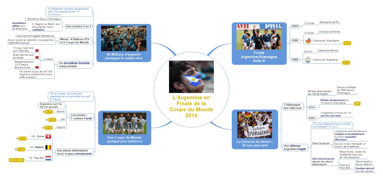 Actumapping l 39 argentine en finale de la coupe du monde 2014 - Finale de la coupe du monde 2014 ...